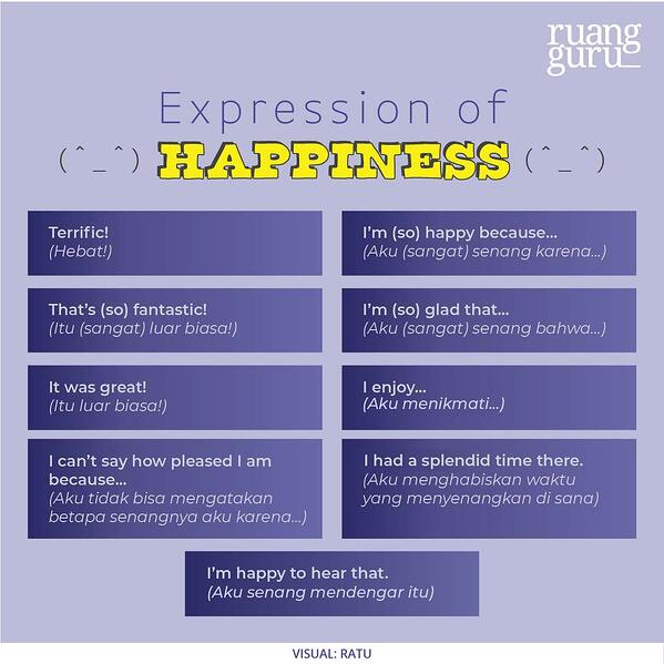 Expression of Happiness