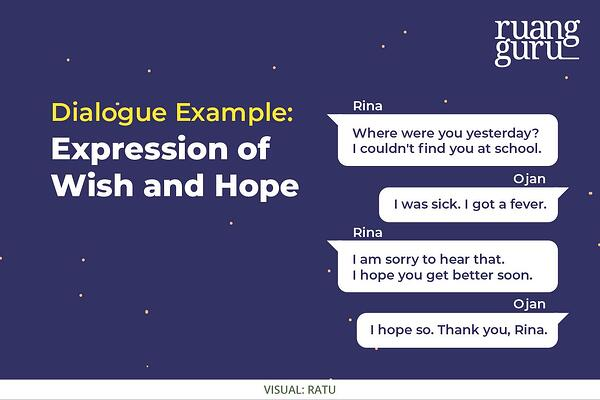 contoh percakapan expression of wishes and hope