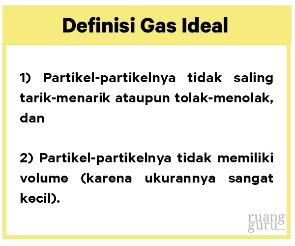 definisi gas ideal
