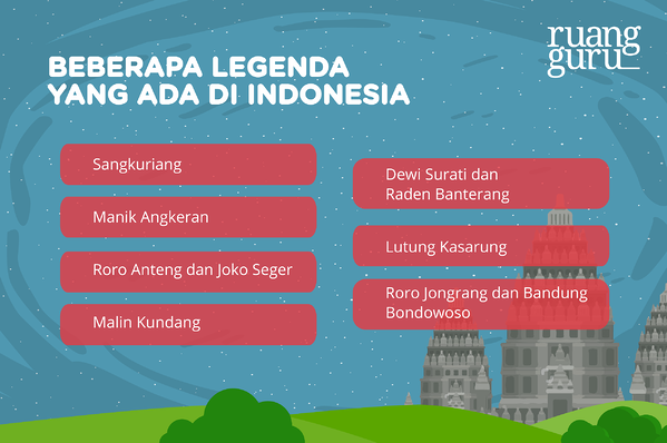 fabel dan legenda - legenda indonesia
