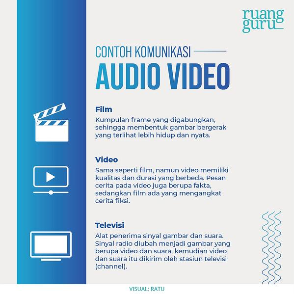 jenis komunikasi audio video