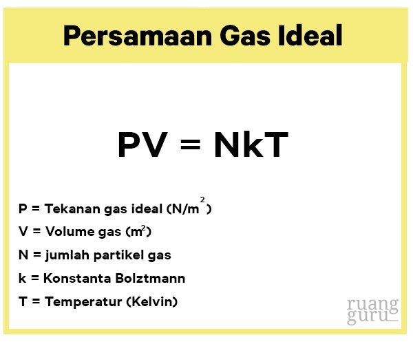 persamaan gas ideal