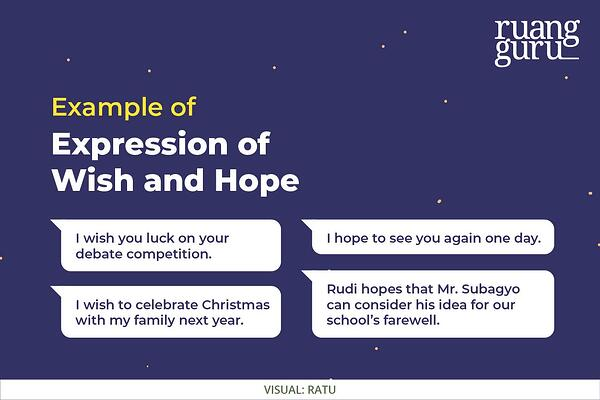 expression of wish and hope
